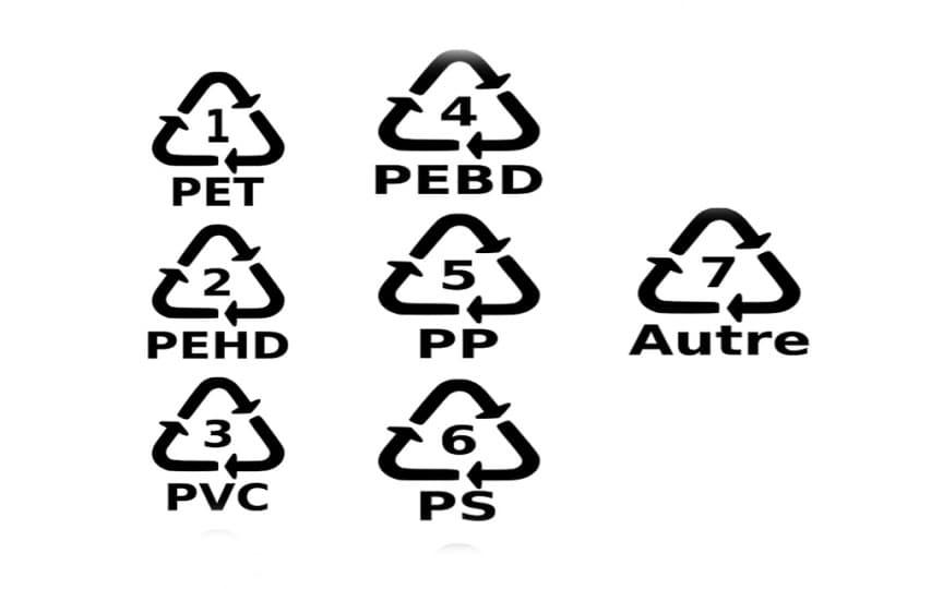 Pastik Recycling
